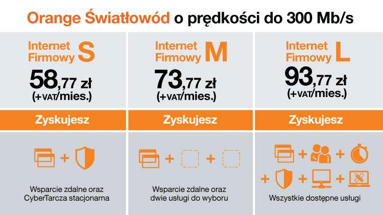 internet firmowy orange